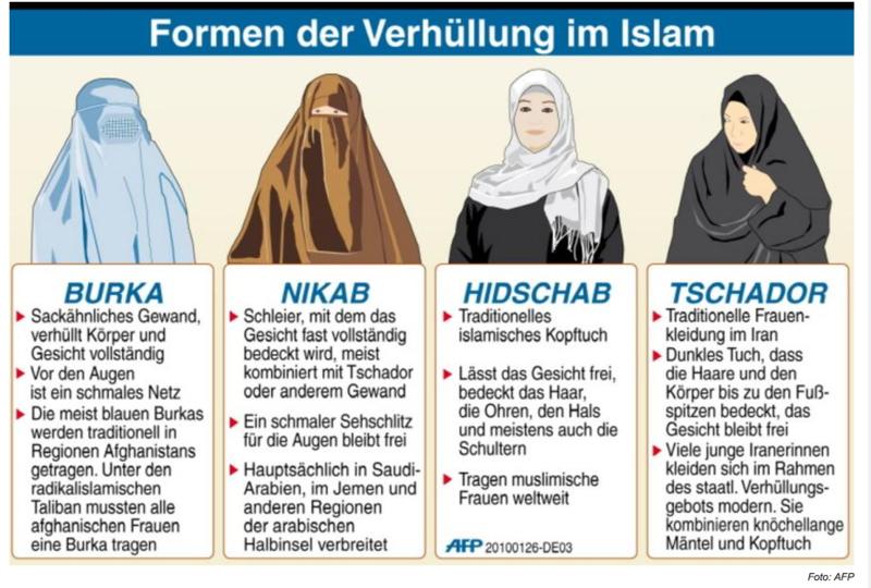 Religion Archive Turkische Kulturgemeinde Osterreich